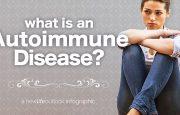 Psoriasis Autoimmune Disease